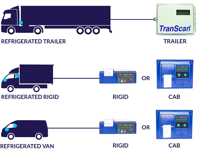 transcan fitting diagram