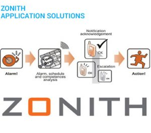 zonith recommendation