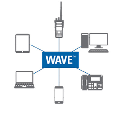 wave icons